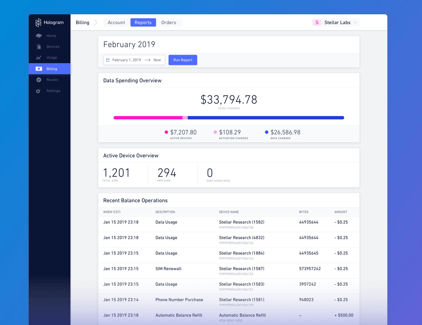 Finance dashboard image